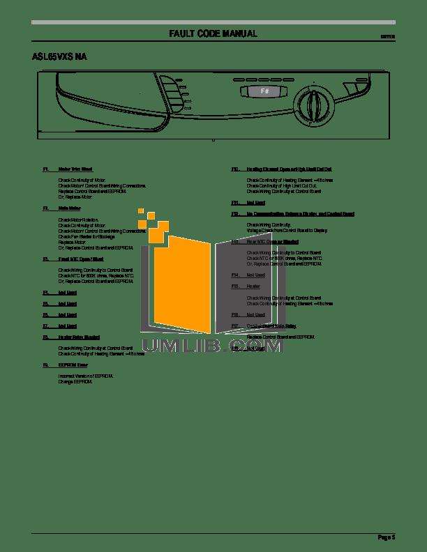 PDF manual for Ariston Dishwasher LL 65 S NA